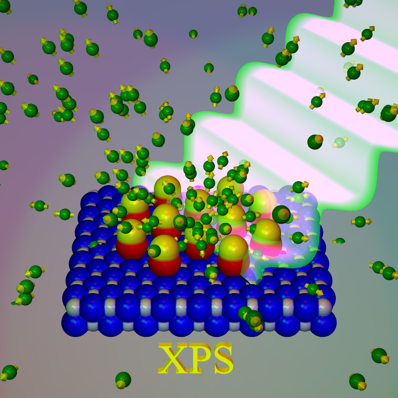 With XPS the elemental composition of the surface and the electronic structure of the surface atoms is investigated. This may also involve adsorbates and/or deposited aggregates.